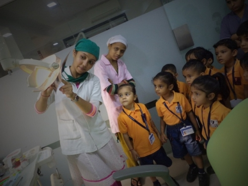View the album Visit to a Dentist class LKG